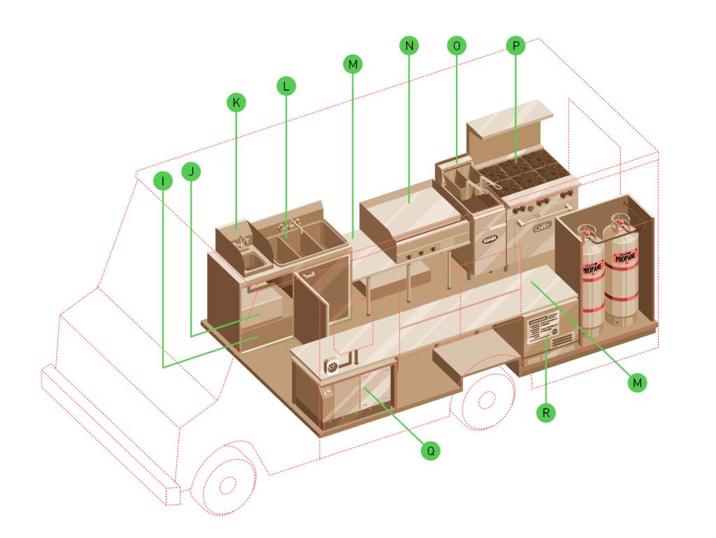 20 Brilliant Tool Storage Solutions Food truck design