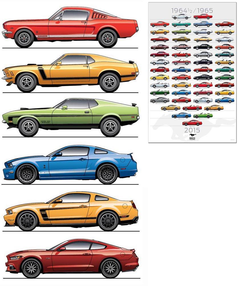 poster of all ford mustang models for official poster celebrating 50 year anniversary of the. Black Bedroom Furniture Sets. Home Design Ideas