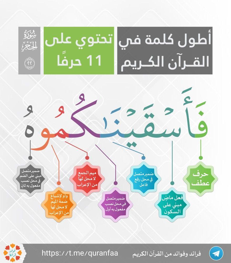 أطول كلمة في القرآن الكريم Quran Verses Map Verses