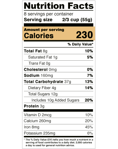 Reading Nutrition Labels Calories Nutrition Facts Label Nutrition Nutrition Facts