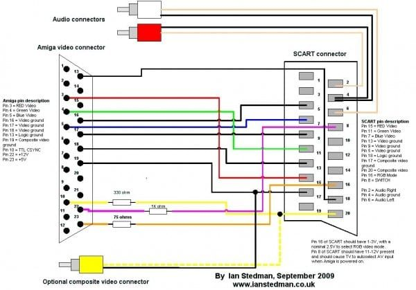 Hdmi To Rca Wiring Diagram Unique Hdmi Rca Cable Color Code Wiring Hdmi Cables Hdmi Vga Connector
