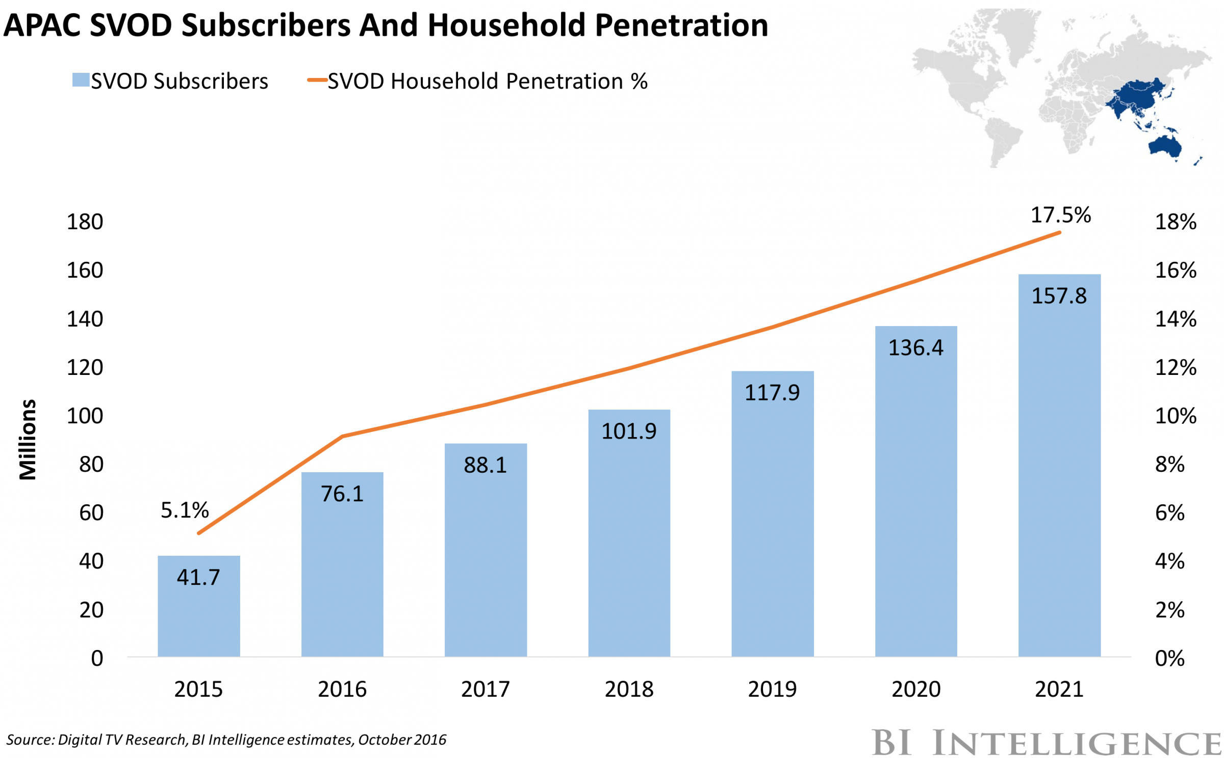 The Subscription Video On Demand Report The State Of The Us