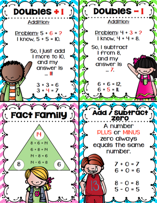 Image result for addition and subtraction basic facts poster