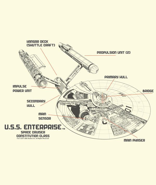 uss enterprise uss enterprise ncc 1701, star trek enterprise, star trek  into darkness,