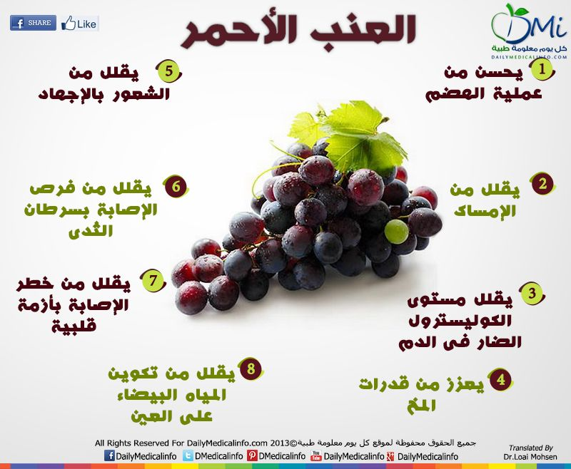 بعد إجهاد يوم طويل عليك بتناول حبات من هذه الفاكهةلأنها تقلل من تلك الشعور هذا ليس كل شىء عن هذه الحبات Health Facts Food Fruit Benefits Health And Nutrition