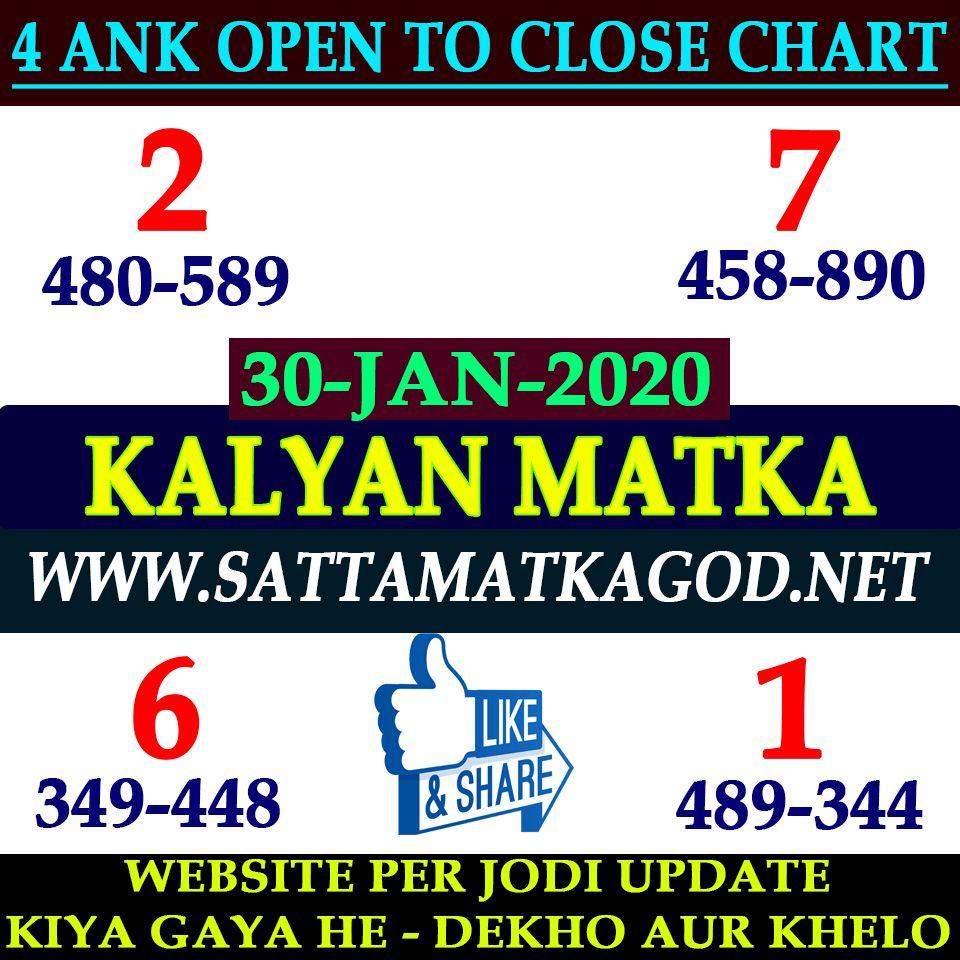 30 Jan 2020 Kalyan Matka Fix Panel Jodi Satta Matka Net In 2020 Kalyan Games Today Kalyan Tips