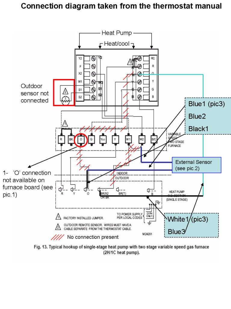 860f0c Lennox Furnace With Honeywell Wiring Diagram Wiring