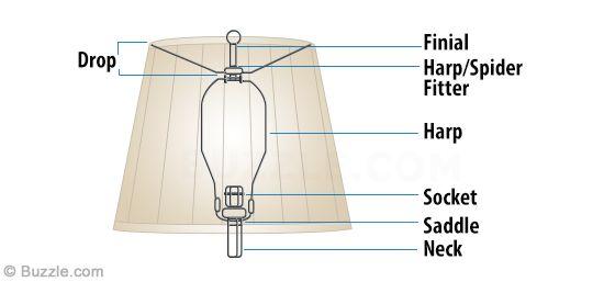 Harp finial lamp shade knowledge pinterest harp finial lamp shade mozeypictures Choice Image