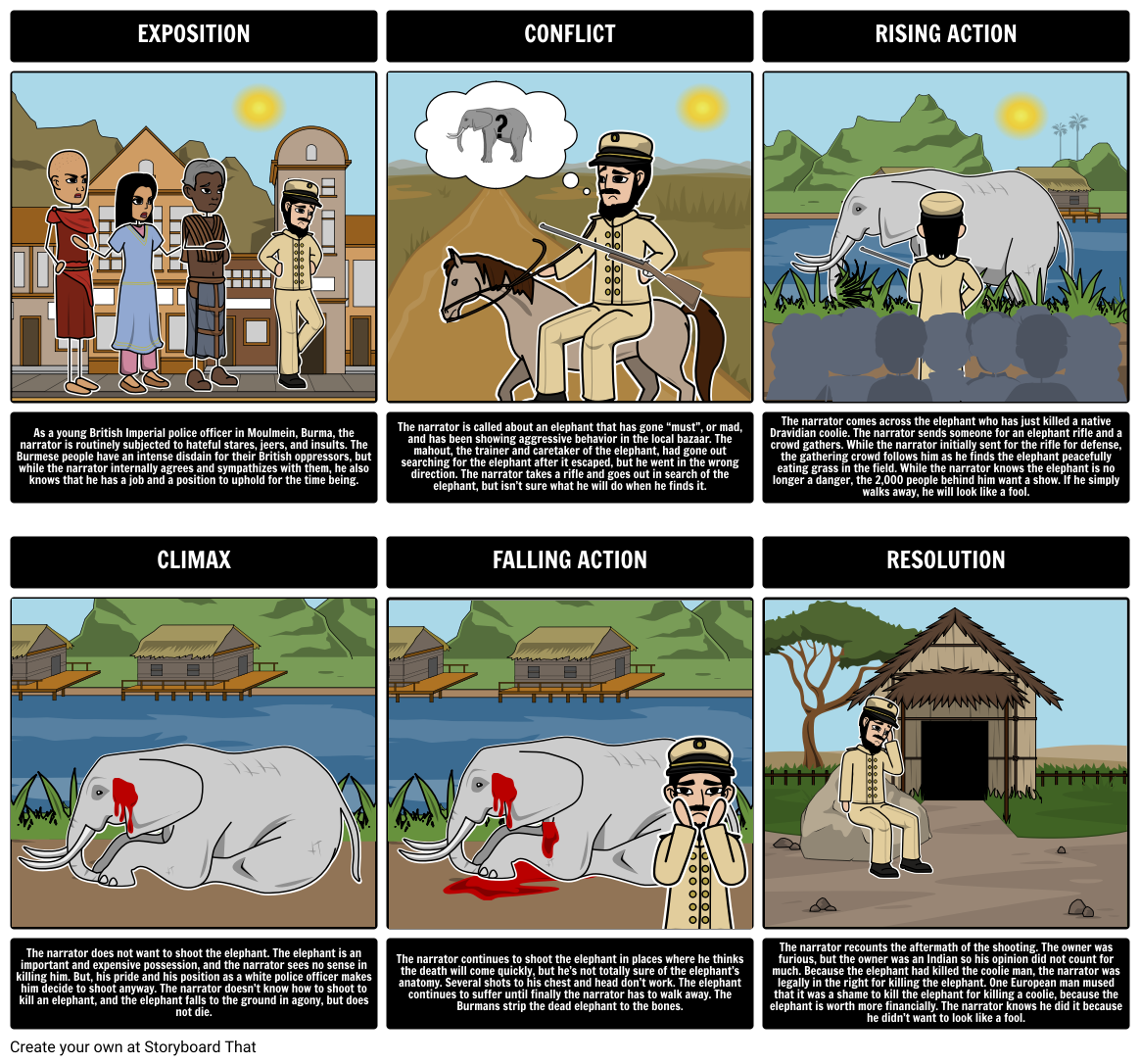 lesson plan to accompany george orwell s autobiographical examine dilemma and internal conflict in george orwell shooting an elephant analysis lesson plans activities include shooting an elephant summary theme
