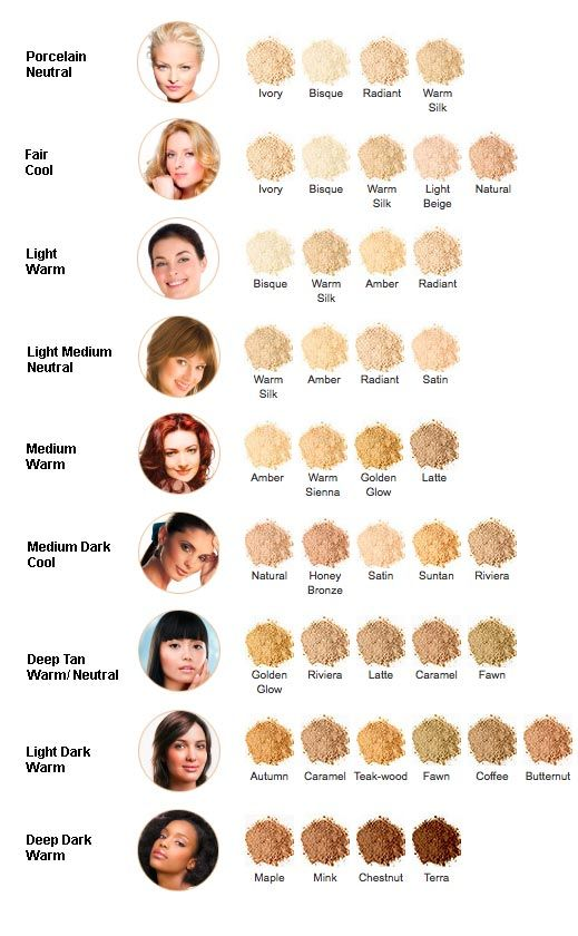 Janeiredale colour match jane iredale liquid minerals amazing base loose mineral powder to enlarge also rh pinterest
