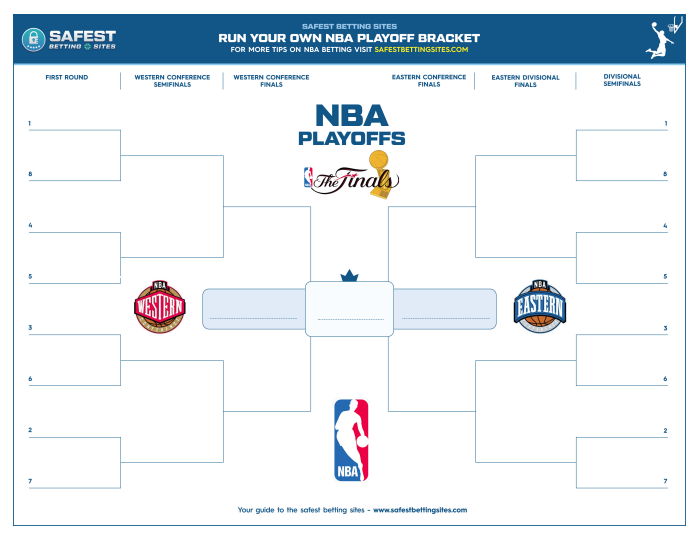 picture regarding Nba Playoffs Bracket Printable titled Pin via upon NBA Printable Brackets