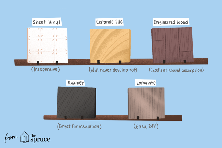 Pin On Basement Flooring