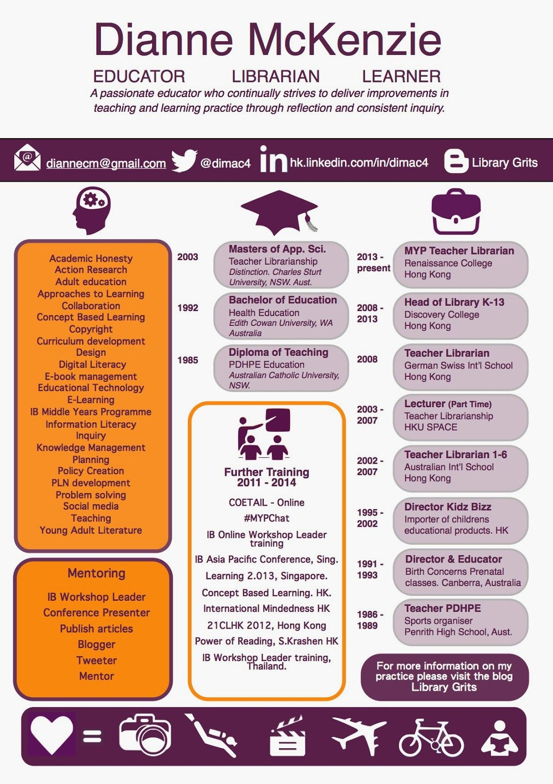 Cv Formatted As An Infographic By Dianne Mckenzie Infographics