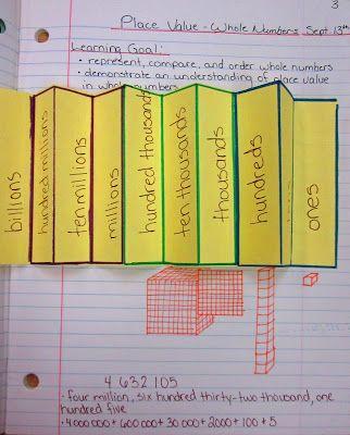 Math Journal Sundays Place Value Math Math Math
