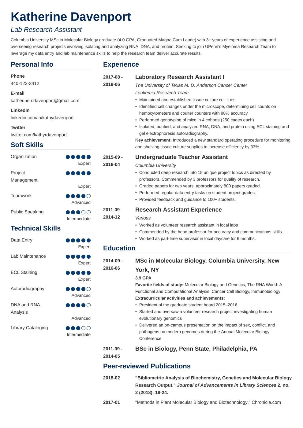 Undergraduate Research assistant Resume Sample Research