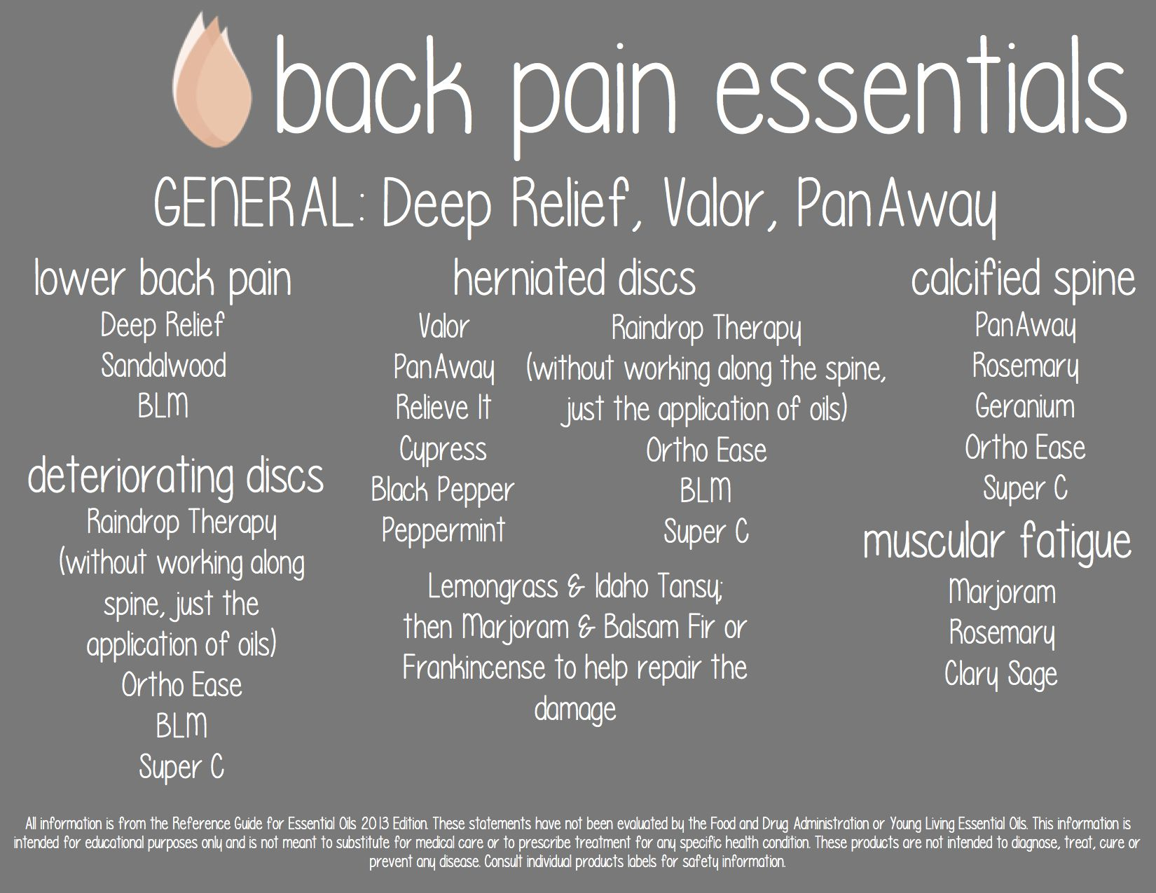 Back Pain There S An Oil For That Young Living Can Help