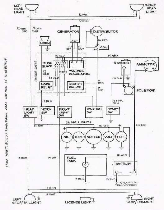 18 Basic Car Wiring Diagram Ford Hot Rod Hot Rods Electrical Wiring Diagram