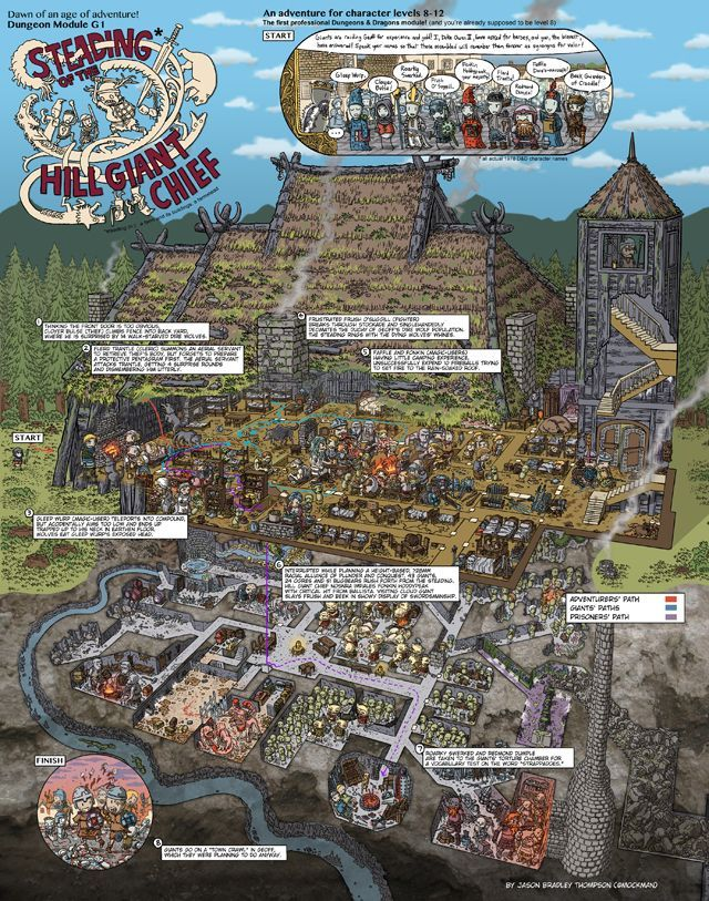 Classic D&D Walkthrough Maps Fantasy map making