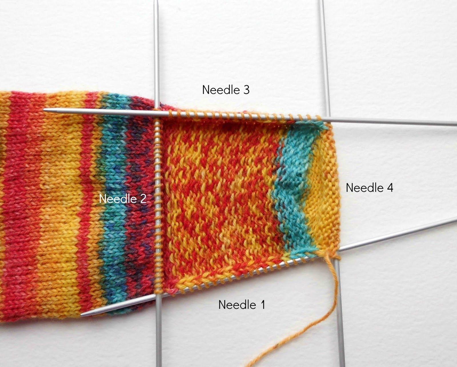 Photo of Beginner sock knitting: Sockalong – Week 2 – Heel flap, heel turn and gusset
