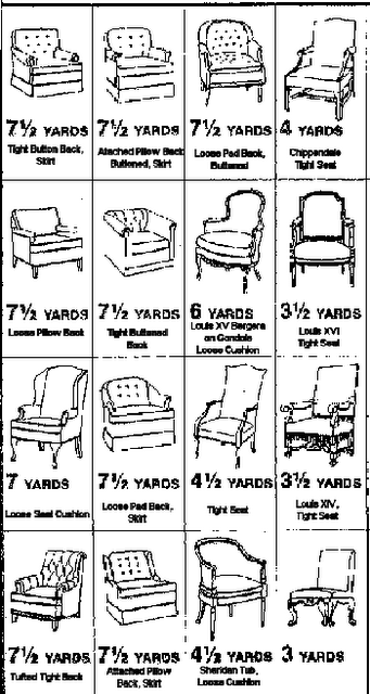 how much fabric to make a sofa cover la z boy celebration 2 seater power recliner with sound do you need for reupholstering sewing pinterest here s chair upholstery guide help