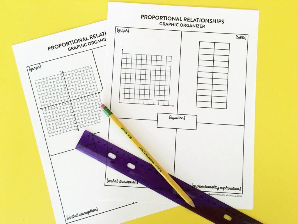 Teaching Proportional Relationships   Proportional relationships [ 768 x 1024 Pixel ]