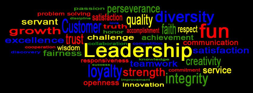 Leadership Banner For Fb Leadership Leader In Me Problem Solving