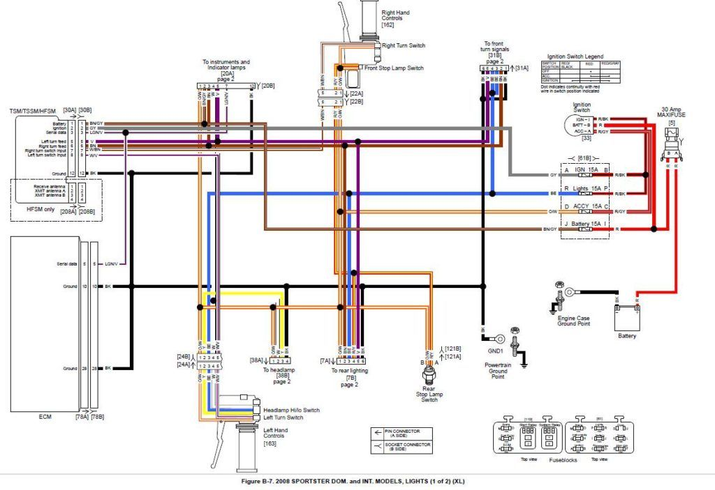 Harley Davidson Wiring Diagram Agnitum Me And At Harley Wiring Diagram in  2021 | Pocket bike, Sportster, HarleyPinterest