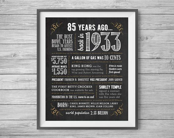 85th Birthday Or Anniversary Printable Party Decor 4 Unique 70th Parties 60 Gift