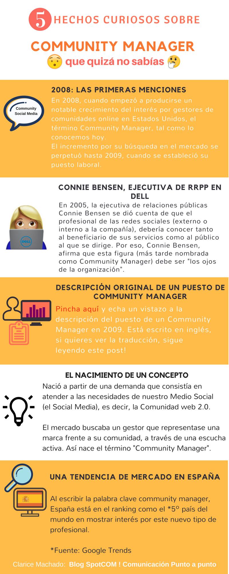 Community Manager Comunidad Estados Unidos Crecimiento