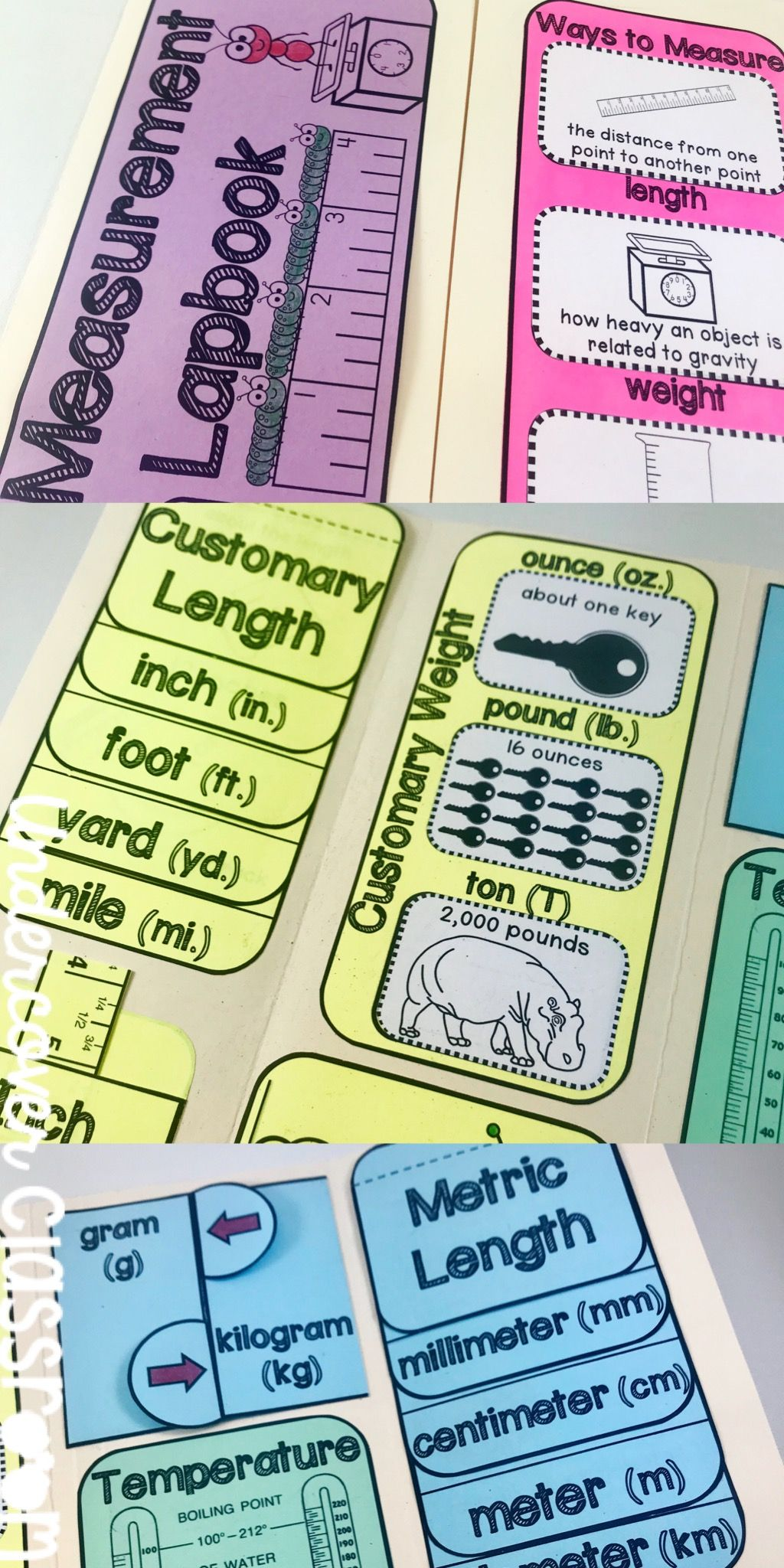 Teach Customary And Metric Measurement With This Lapbook All The Units Of Measurement Are Included In One Fil Math Worksheets Measurement Activities Free Math [ 2048 x 1024 Pixel ]