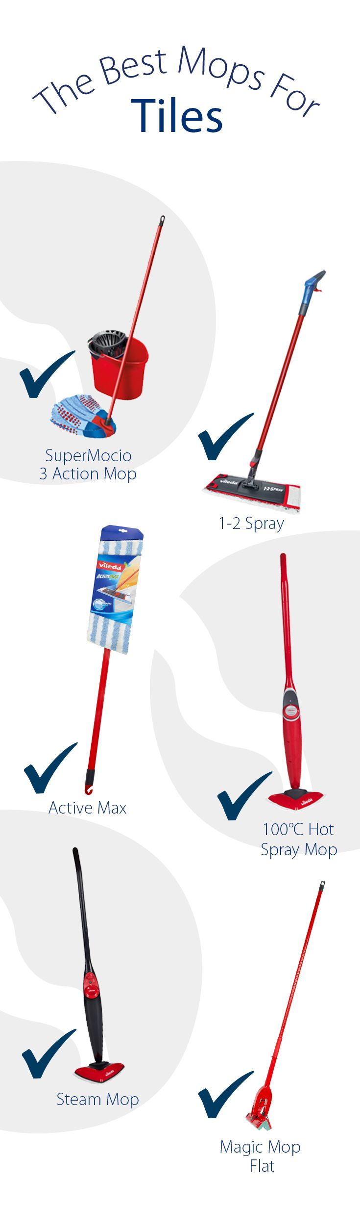 Are you using the best mop for tile floors plumbing techniques are you using the best mop for tile floors ppazfo