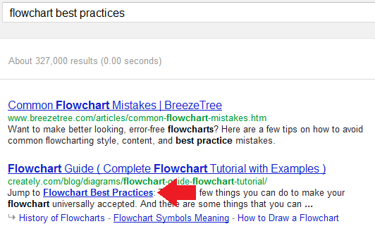 How section linking helps you to rank for multiple keywords and makes search results more attractive for searchers