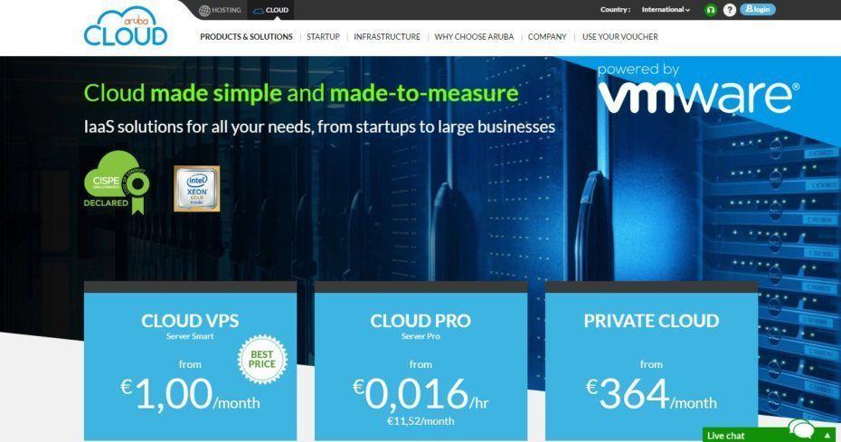 13++ Free linux server hosting viral