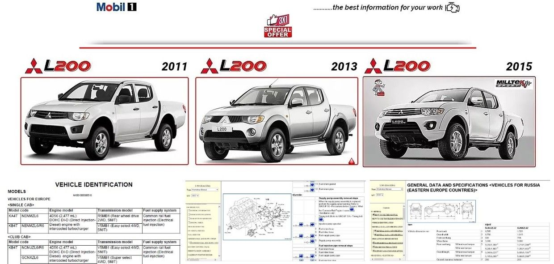 Mitsubishi L200 2012 2013 2015 Workshop Manual En 2020