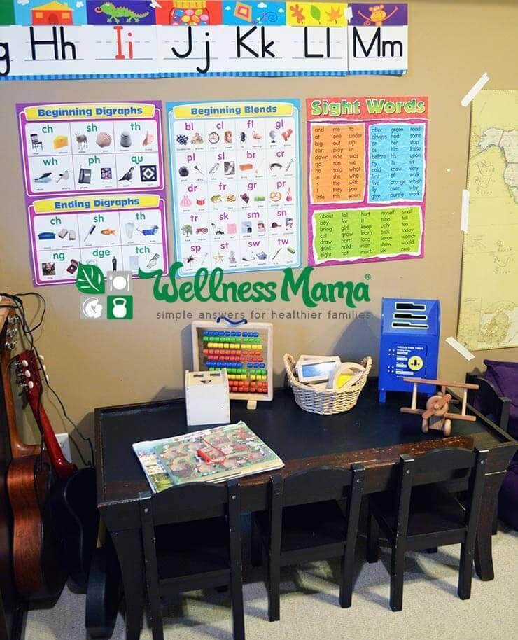 How to Set Up a Homeschool Classroom | Homeschool ...