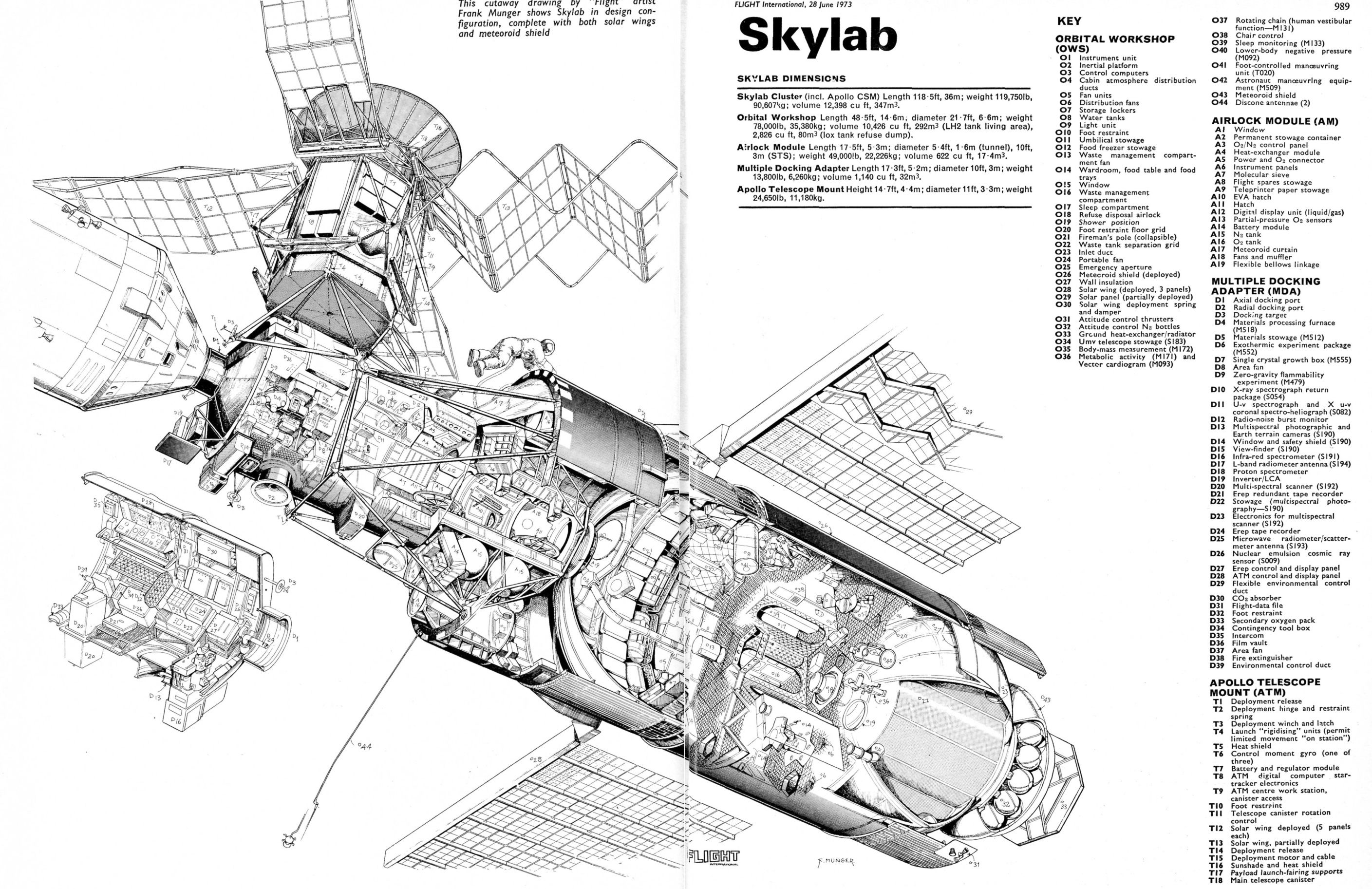 Pin by Visual Reverence on CutAways & CrossSections