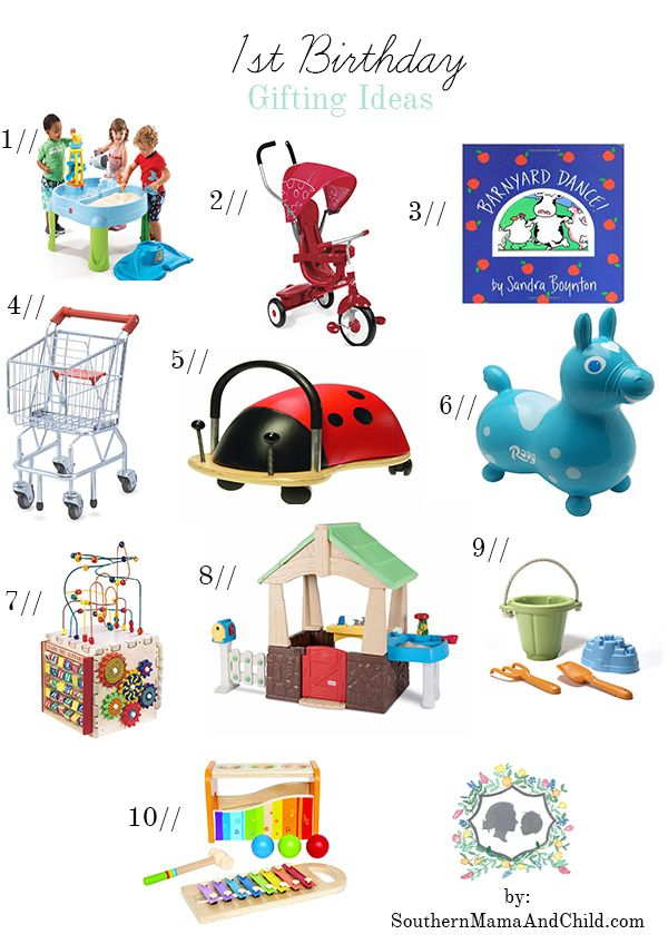 1st Birthday Gifting Ideas Copy 600x848 Pixels Best