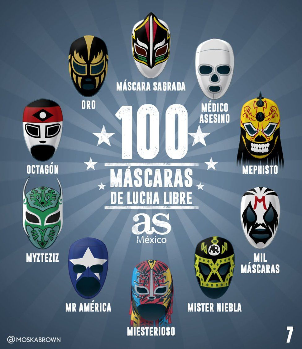 Las 100 Mascaras Mas Emblematicas De La Lucha Libre Mundial As Mexico Lucha Libre Lucha Imagenes De Lucha Libre