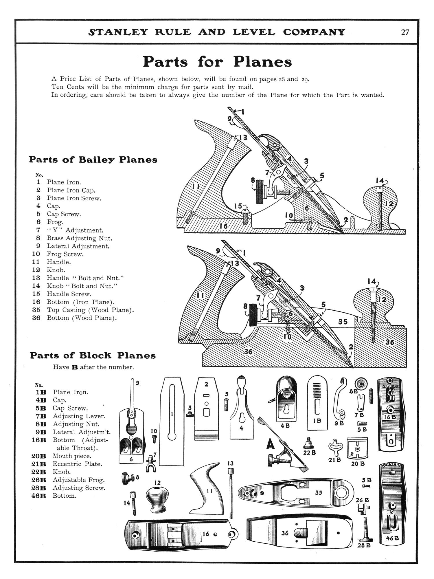 Stanley Parts Of Plane