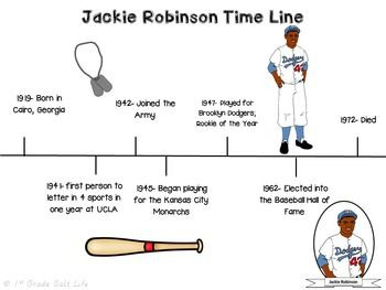 Jackie Robinson Baseball Card Jackie Robinson Jackie Robinson