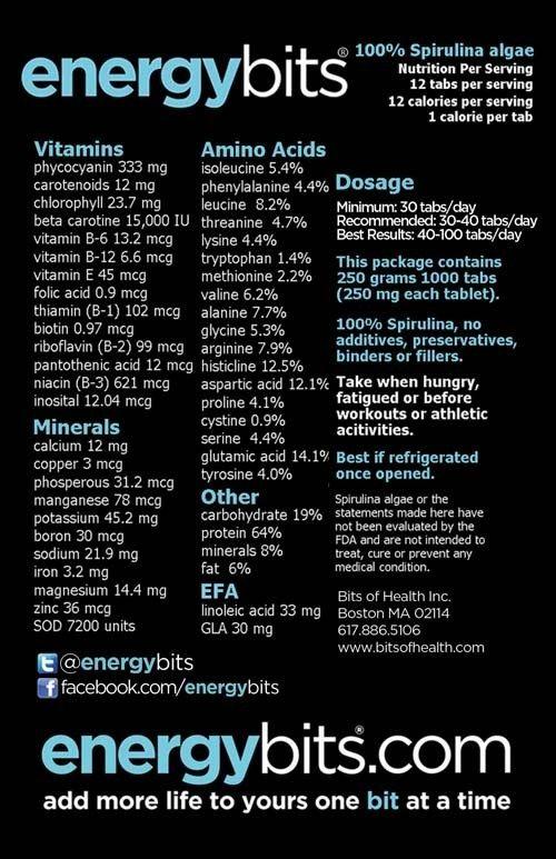 Energybits Info