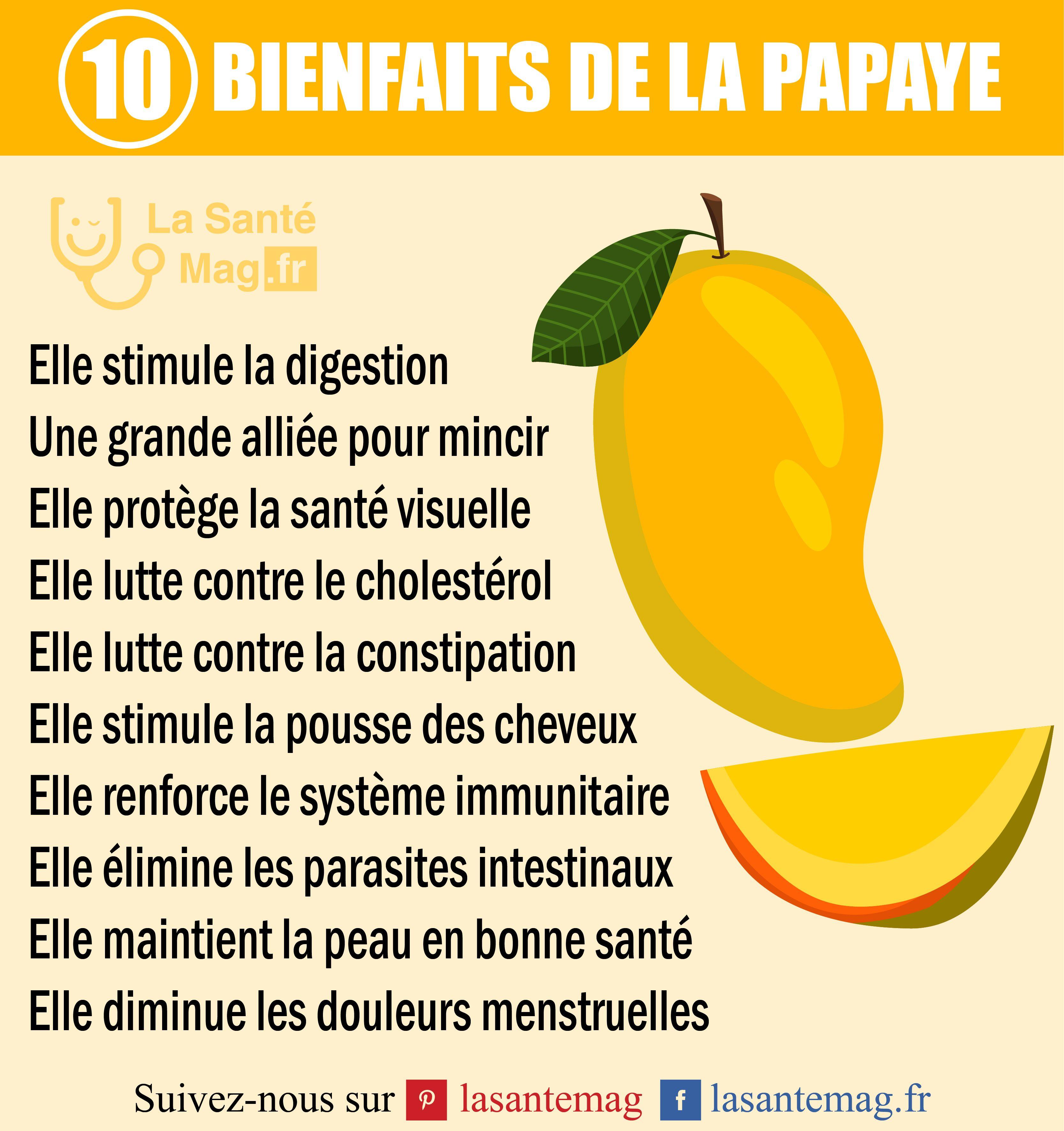 les bienfaits de la papaye nutrition pinterest papaye sant nutrition et nutrition. Black Bedroom Furniture Sets. Home Design Ideas