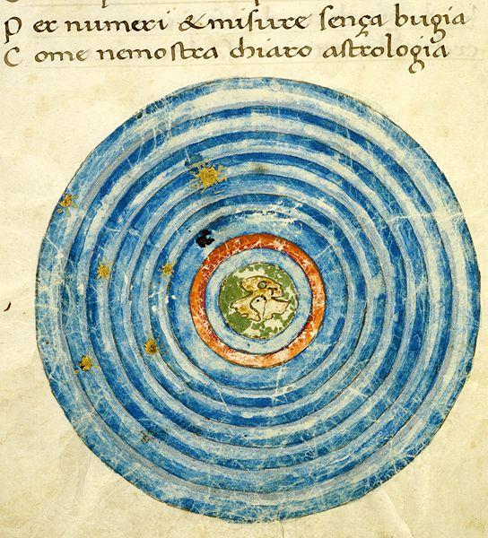 Concentric Diagram Of Seven Spheres Or Planets La Sfera Italy