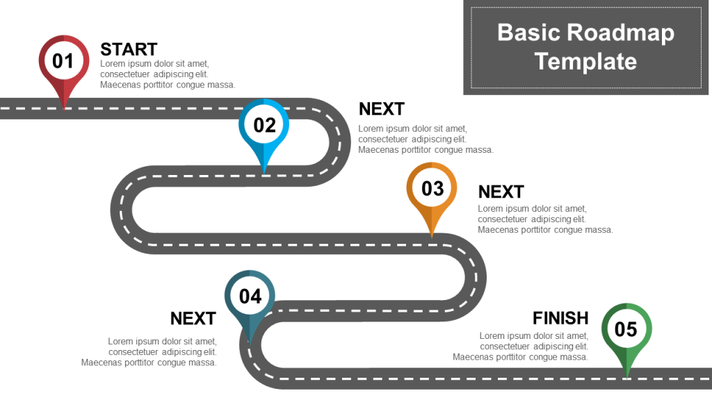 9 Types of Roadmaps + Roadmap PowerPoint Templates To