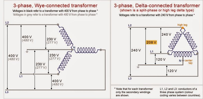 Electrical Engineering World: 3-Phase Transformer Wye & Delta ... on