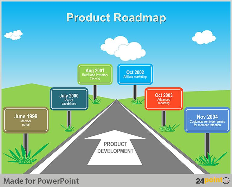 PowerPoint Future Planning template is a free PPT template and – Roadmap Template Free