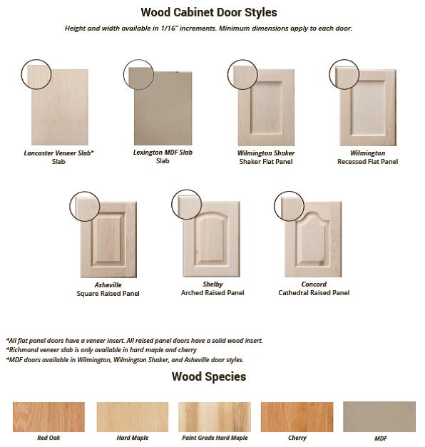 Custom Cabinet Door Styles Cabinet Door Styles Cost Of Kitchen
