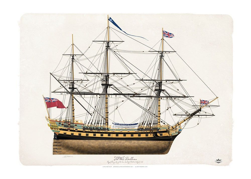 Pin On Historic Sailing 18th Century