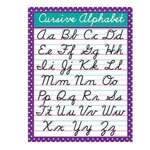 traditional cursive alphabet poster cursive chart. Black Bedroom Furniture Sets. Home Design Ideas