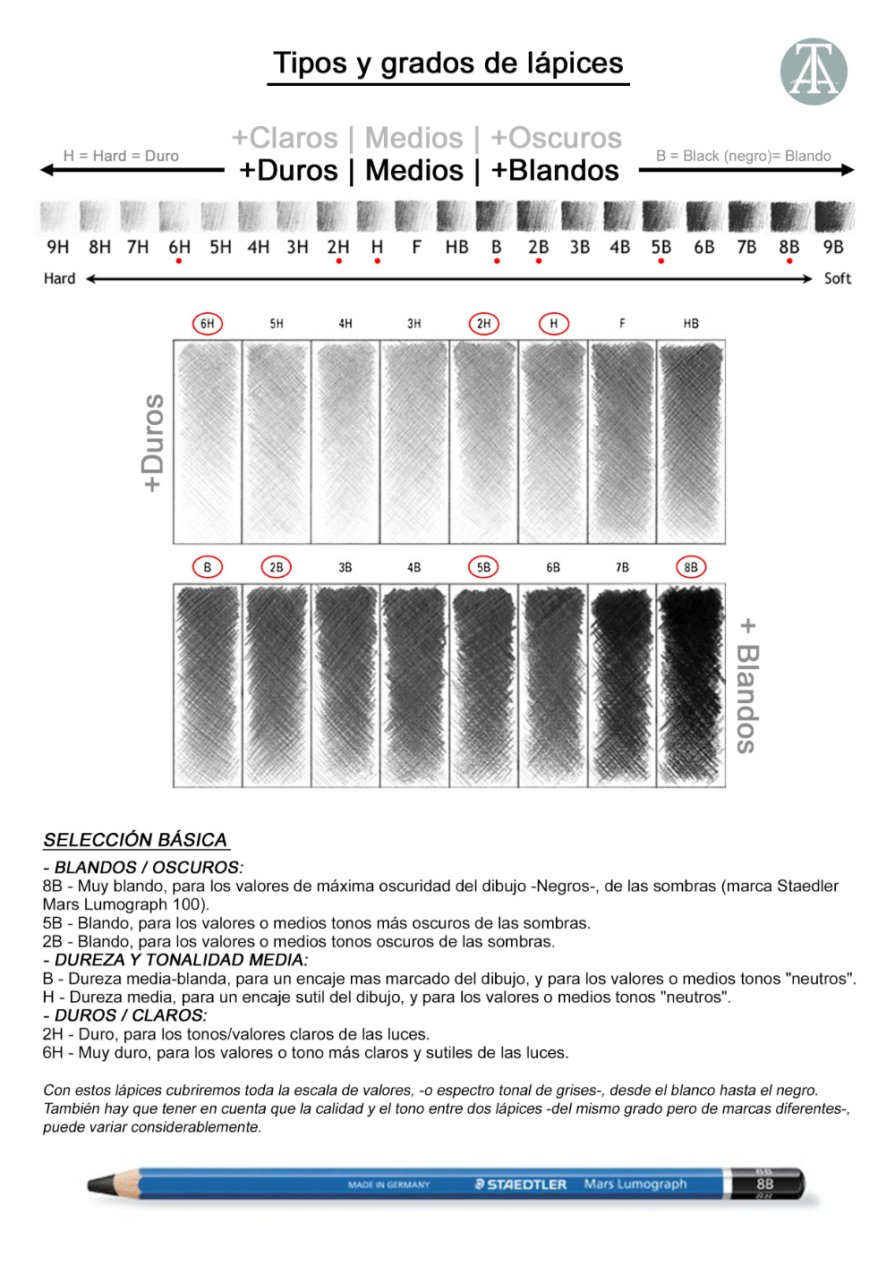 Tipos De Lapices Para Dibujar Buscar Con Google Lapices Para Dibujar Lapices De Dibujo Herramientas De Dibujo
